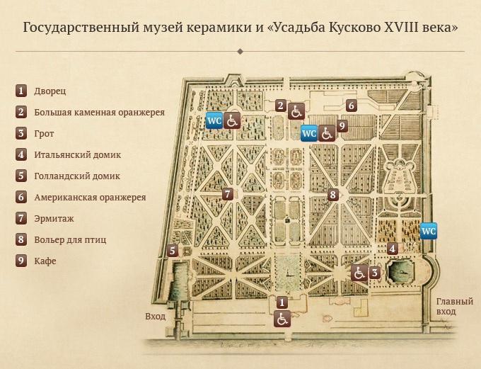 Административные службы музея: